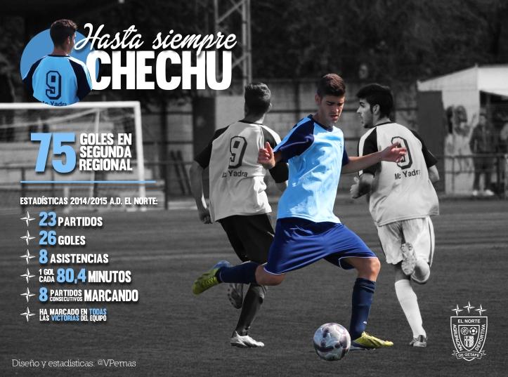 chechuu